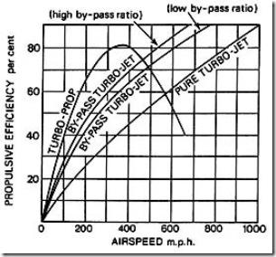 Wiring Diagram For 2510 Kawasaki Mule likewise Kawasaki Bayou 250 Wiring Diagram as well Wiring Diagram For 1989 Kawasaki Bayou 300 furthermore Aftermarket John Deere Gator Parts additionally C 130 Propeller Engine Diagram. on wiring diagram for kawasaki mule 610