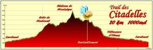 Trail des Citadelles (20km) profile.