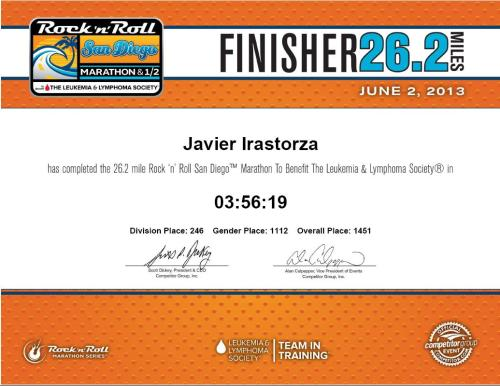 San Diego marathon finisher diploma.