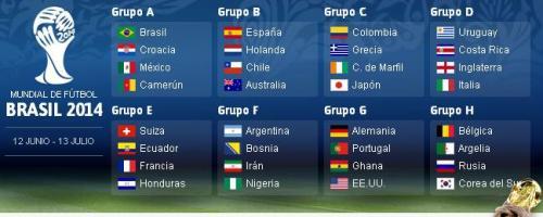 Brazil 2014 groups