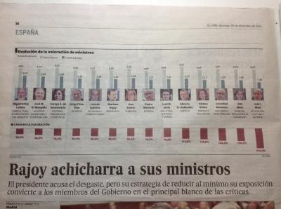 Caída de valoración de los ministros (fuente El País). [ver las cifras de caída bajo las columnas rojas]