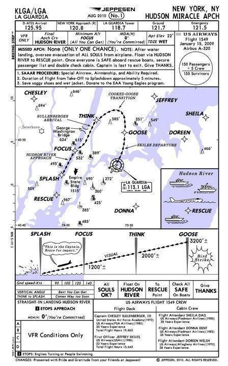 """Jeppesen KLGA/LGA chart, or """"Hudson Miracle Approach""""."""