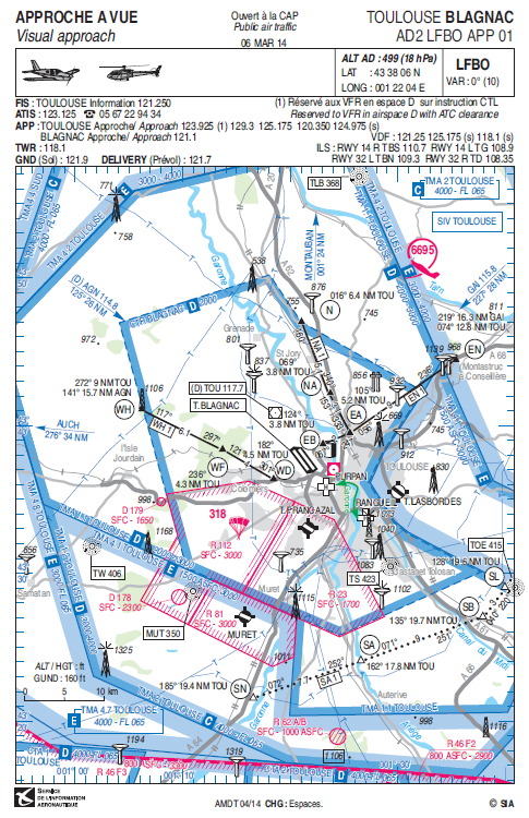 Visual Approach to Blagnac. Special attention to route followed from Lasbordes, EN - EA - EB.