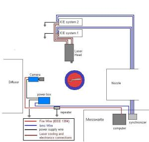 Schematic of the experiment.