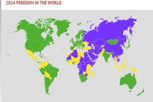Freedom in the World, by the Freedom House