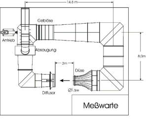 Wind tunnel plan.