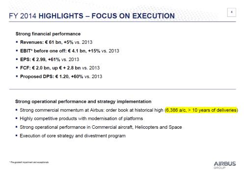 AIRBUS 2014 results - backlog.