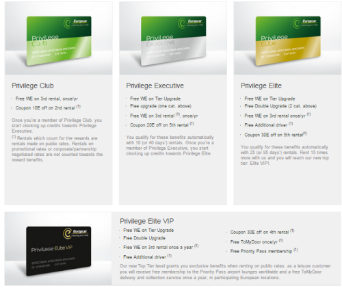 Europcar's fidelity program cards.