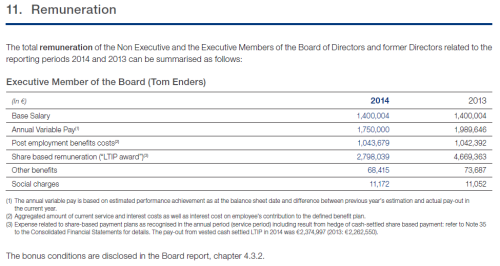 Airbus Group's Tom Enders 2014 compensation.