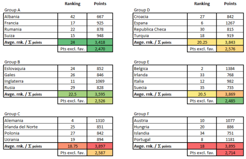 Soccer Power Index | The Blog by Javier