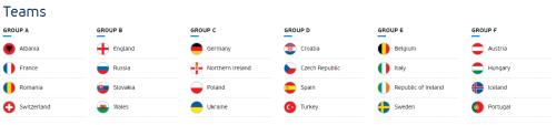 Teams Euro 2016