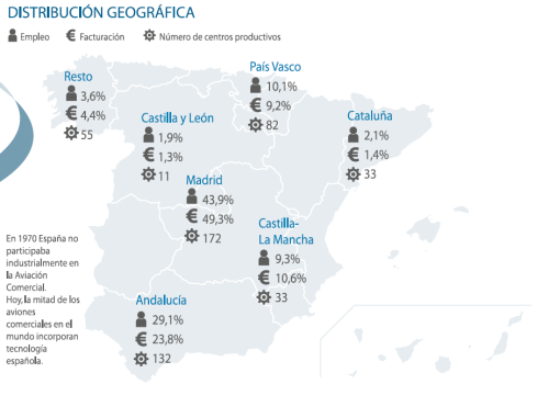 cifras_tedae_2013_empleo-regiones