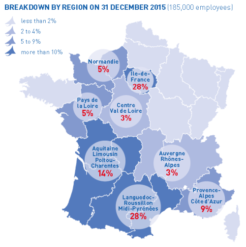 gifas_2016_employment_regions