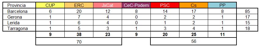 Pronostico_21D_tabla