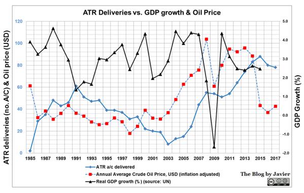 ATR figures 2017