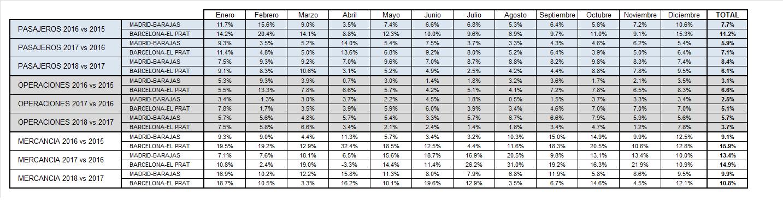 tablas comparativas_2018