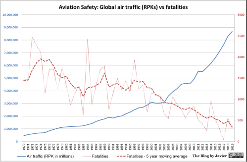 2019_safety_RPK_vs_fatalities